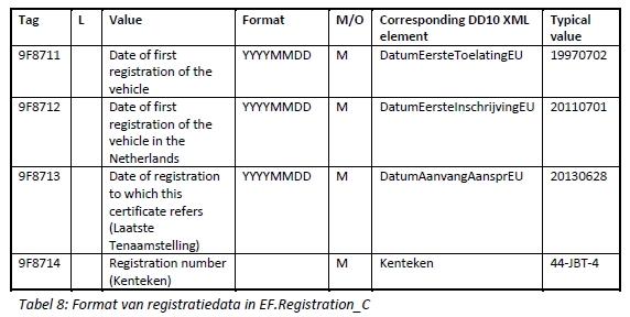 ef_registrationC_registrationdates