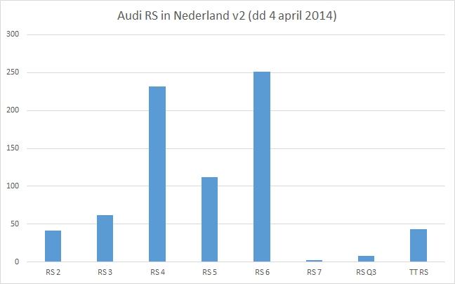 audi-nl-v20