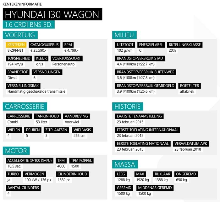 blog-hyundai-i30-commercial-8zn81-vwe
