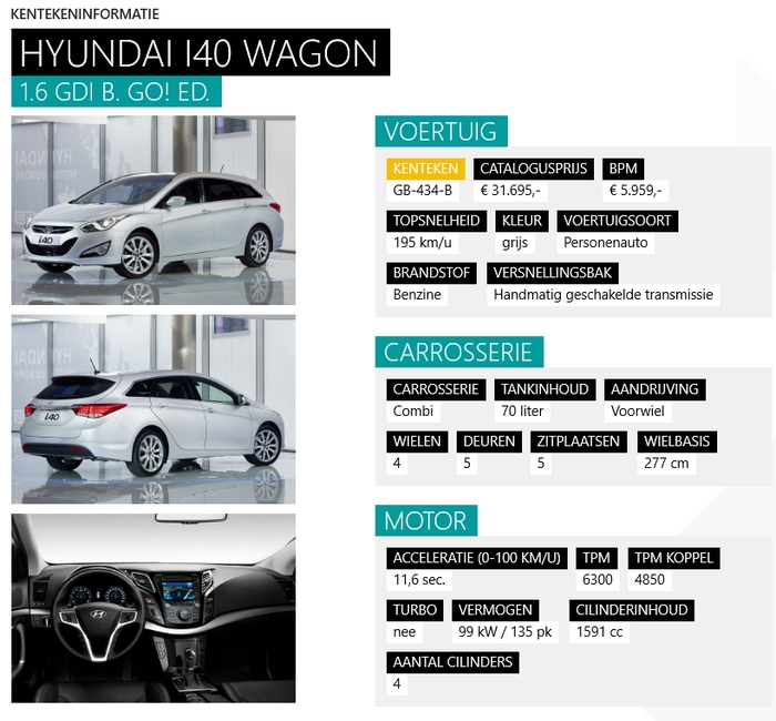 blog-hyundai-i40-commercial-gb434b-vwe