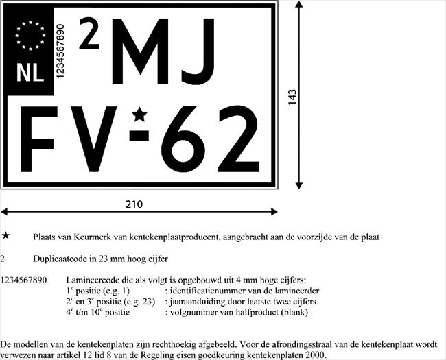 27.10-kentekenplaat regels